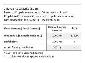 sklad_witaminy_liposomalnej