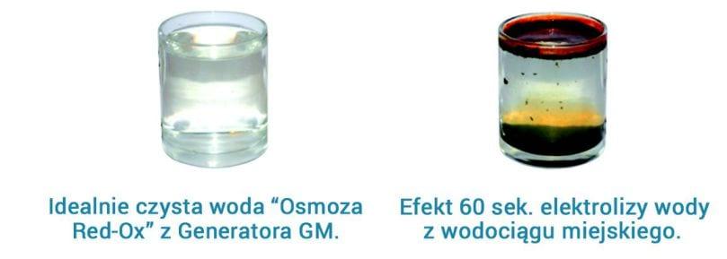 osmozaredox-vs-woda-kranowa