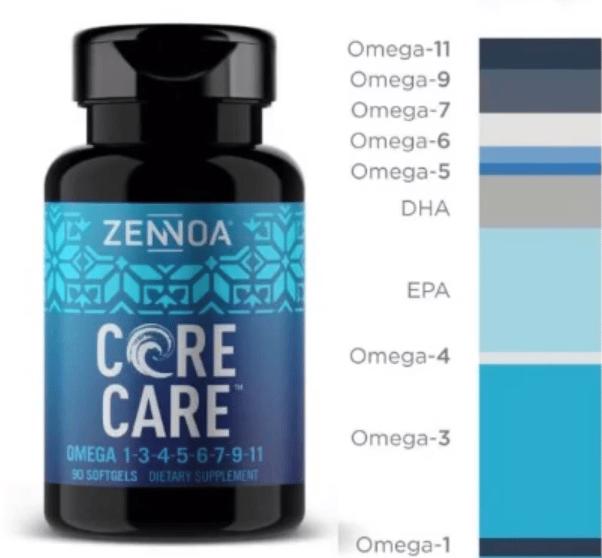 Core Care - idealny bilans kwasów omega