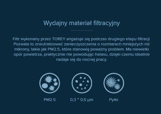 wydajny materiał do filtracji powietrza